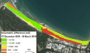 Dr Javier Leon Launches A Drone To Record Changing Sand Volumes